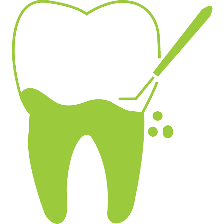 Gum Disease Management